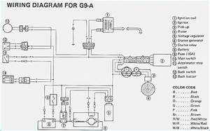 Yamaha Golf Cart Wiring Diagram Gas  U2013 Bestharleylinks Info