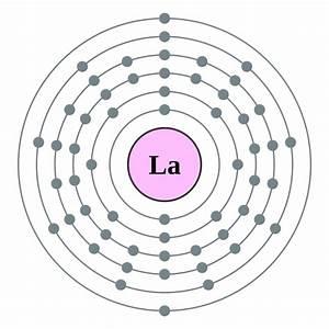 File Electron Shell 057 Lanthanum - No Label Svg