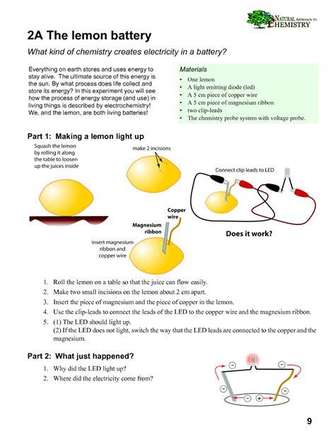 electrical engineering world    lemon battery