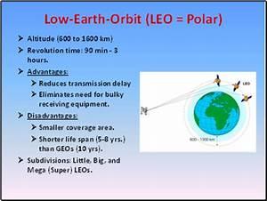 Satellite Orbits and Uses NIS - Presentation Physics ...