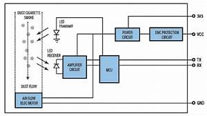 Sm-uart-04l Pm2 5 Particulate Laser Dust Sensor