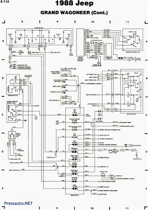 Fld Freightliner Basic Electrical Wiring Diagram by Freightliner M2 Wiring Diagram