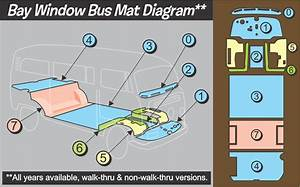 Bay Window Bus Mats  U2013 Bamboom Wagens