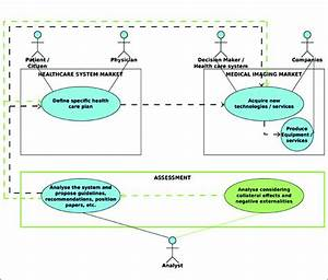 Schematic Representation In Uml  Use Case Diagram  Of Our
