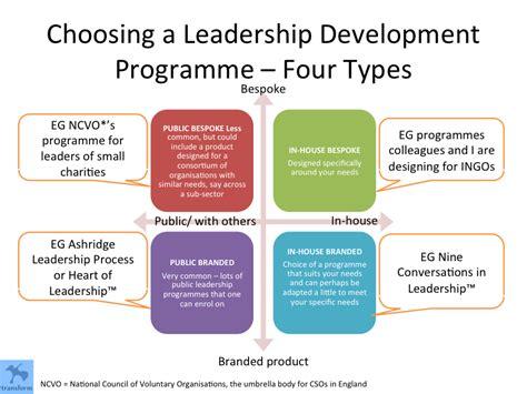 leadership development types transforming tales