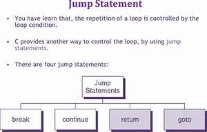 Nios Computer Science  Chapter 9  U2013 Control Statements Part 10  Important For Ugc Net