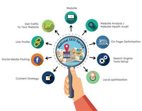 National Seo Services Escalate Your Business Online