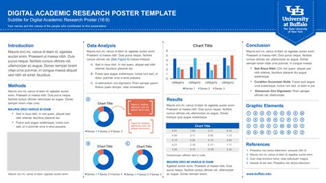 Research Poster Template Research Poster Template Identity And Brand