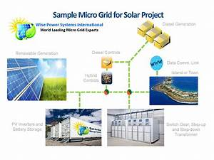 Solar Powered Micro Grid Systems For Off-grid Energy