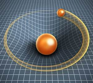 What is a Kimoto Gravity Well, Dark Gravity Wave or ...  Gravity