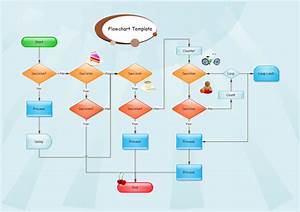 Free Flowchart Examples Download