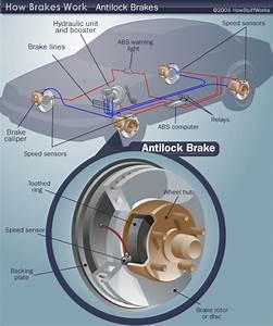 Club Car Wiring Diagram Brakes