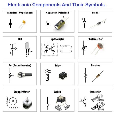 electronic components   symbols knowledge