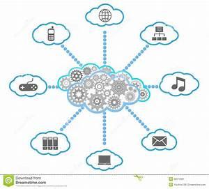 Cloud Computing Diagram Stock Vector  Illustration Of Data