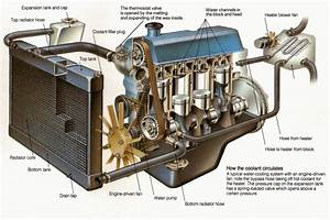 Automotive Air Conditioning System Components And