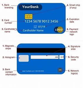 Visa Card Number : which is the card number in debit cards quora ~ A.2002-acura-tl-radio.info Haus und Dekorationen