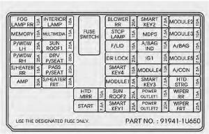Kia Sorento - Fuse Box Diagram