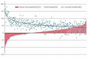Rente Berechnen Brutto Netto : prop 121 s 2014 2015 ~ Themetempest.com Abrechnung