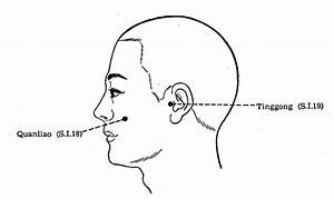8 Most Effective Pressure Points For Tmj Relief  U0026 Jaw Pain