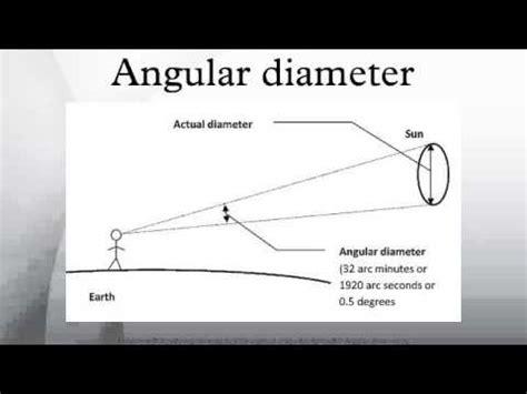 angular diameter youtube
