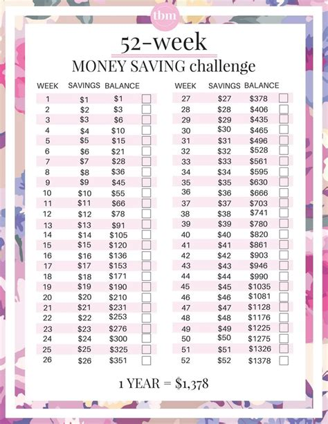 money saving challenges  small budgets
