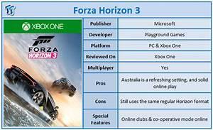 Forza Horizon Xbox One : forza horizon 3 xbox one review ~ Medecine-chirurgie-esthetiques.com Avis de Voitures