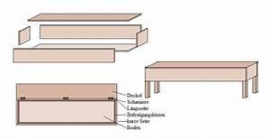Sitzbank Mit Stauraum Für Balkon : sitzb nke selber bauen ~ Michelbontemps.com Haus und Dekorationen