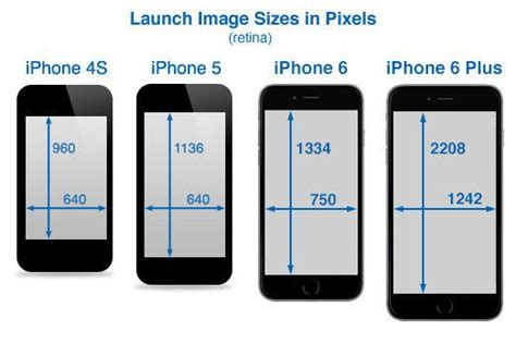 iphone 5 screen dimensions wael designer on twitter quot معلومة في التصميم مقاسات تصميم Iphon