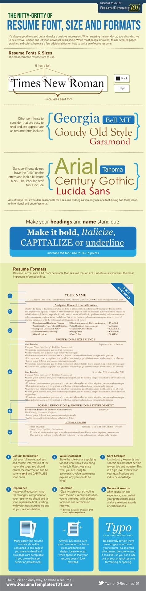 how to properly format your resume infographic