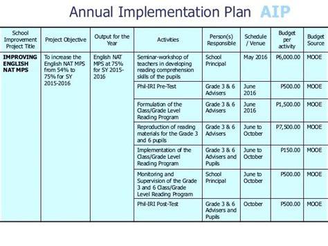 school development plan template truthreadco
