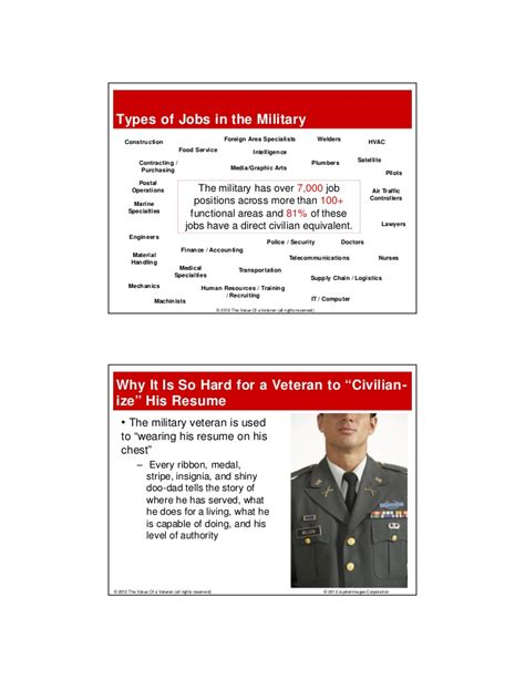 Resume To Civilian Translation by How To Translate A Resume