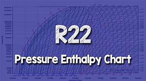 R22 Pressure Enthalpy Chart