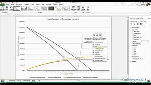 Excel Charts And Graphs 2diii 2 Adding The Note To The Graph Excel 2013 Youtube