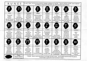 Dessin Symbole Viking : r sultat de recherche d 39 images pour runes signification nergie viking rune tattoo runes ~ Nature-et-papiers.com Idées de Décoration