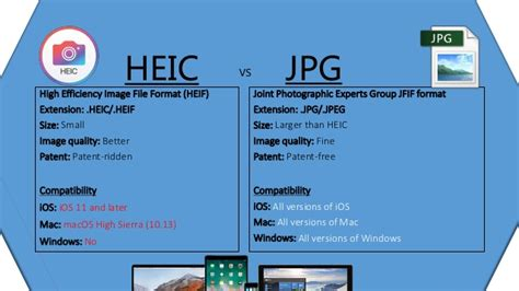 Convert heic to jpg format online for free. Convert HEIC/HEIF to JPG Conveniently