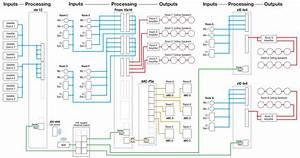 Network Port Wiring Diagram