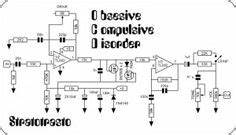 fender s1 wiring diagram telecaster google search for gates seymour duncan  wiring diagram pearly gates seymour