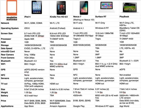 ipad mini 2 64gb price