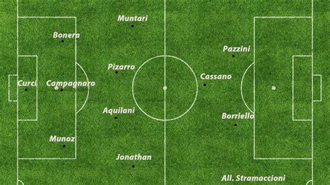 Panchine Da Calcio by Panchina