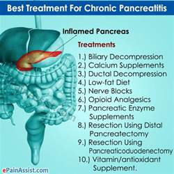 acute pancreatitis - pictures, posters, news and videos on your, Cephalic Vein