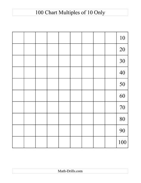 images  multiples   worksheet year  maths