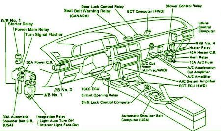1988 toyota camry general inside fuse box diagram circuit wiring diagrams
