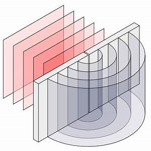 Materials In Electronics  Wave The Two