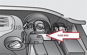 Kia Sedona V6 Fuse Box Diagram 41037 Nostrotempo It