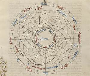 Circle Diameter Chart Beautiful Medieval Circles For Ultimate Pi Day The Getty