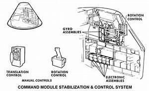 Apollo Command Module Diagrams (page 2) - Pics about space