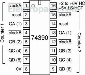 74390 ic pinout diagram integrated circuits elektropagecom With 7490 decade counter ic ic 7486 pin diagram 7490 decade counter ic 7490