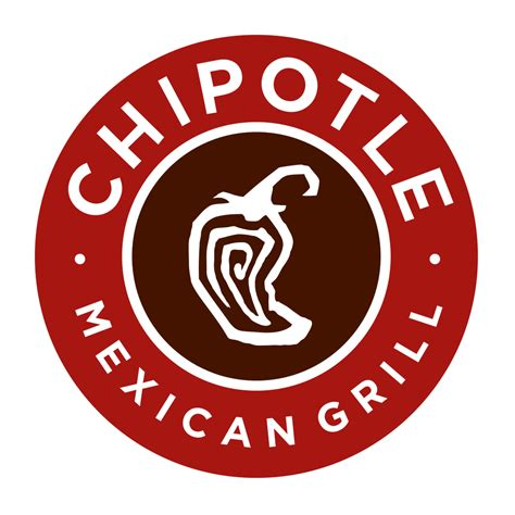 What Your Chipotle Meal Says About You   the Fitty
