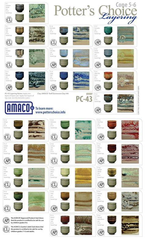 amaco underglazes best 25 amaco glazes ideas on glazing
