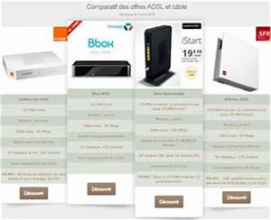 Comparatif Offres Box : promotion sfr box offre internet ~ Medecine-chirurgie-esthetiques.com Avis de Voitures